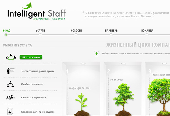 intelligentstaff.ru